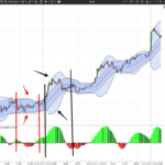 Analyse technique trading S. Momentum 2021