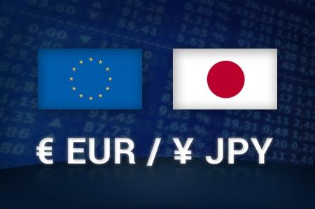Signaux Trading gratuits du 20 aout 2021 EUR/JPY