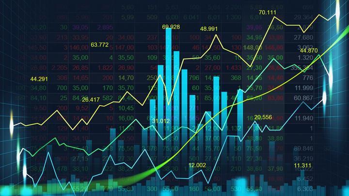 Analyse trading et idée du 21 Aout 2021